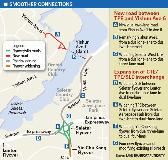 The Brownstone ec near MRT station, The Brownstone executive condominium price list and brochure