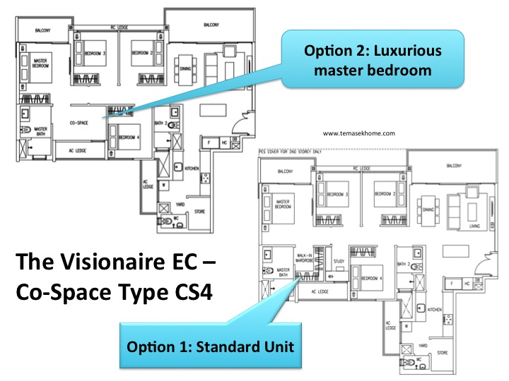 Visionaire EC near MRT station, Visionaire EC price discount, Visionaire EC showflat location