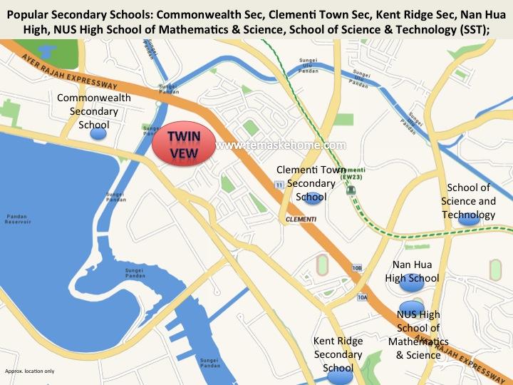 Twin View new condominium in West Coast, Twin View Showflat, Twin Vew near West Coast MRT station