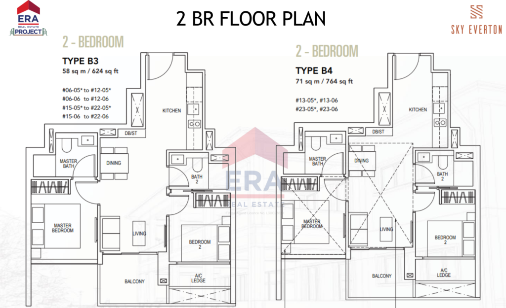 Freehold condo near MRT station, Sky Everton in Everton Road, Everton condo near CBD Marina Bay Financial Centre