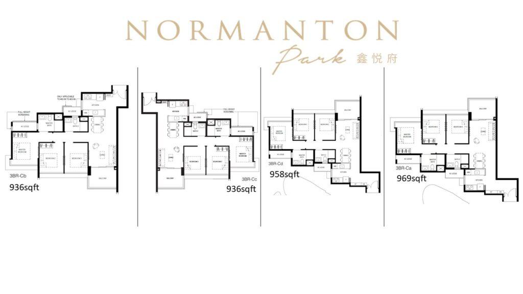 Normanton Park near SciencePark, NUS, One-North, FairfieldMethodistPrimarySchool, ACS